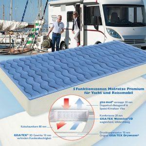 Premium Matratze für Boote, Reisemobile und Caravan